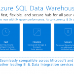 Turbocharge cloud analytics with Azure SQL Data Warehouse