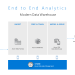 Under the hood: Performance, scale, security for cloud analytics with ADLS Gen2